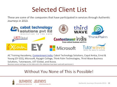 Companies that value cross cultural training in India