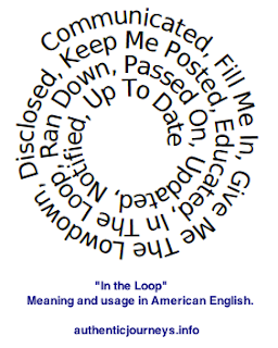 """Synonyms, other words and meaning for """"in the loop,"""" a common corporate idiom."""