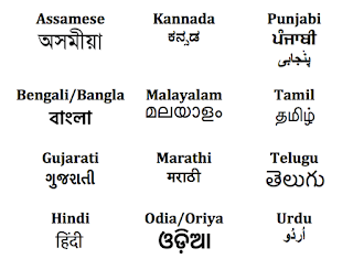 Scripts of some languages of India